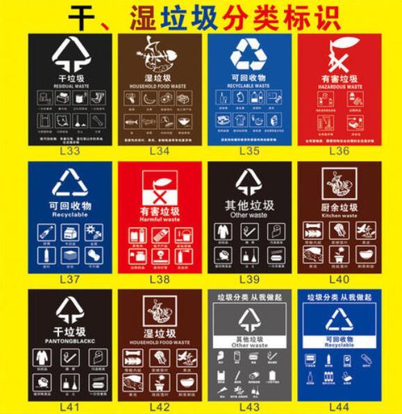 垃圾分类牌制作,垃圾分类广告制作,垃圾分类标识标牌