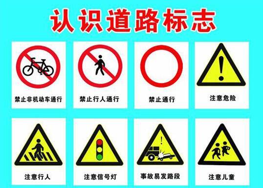 交通标识的详细介绍,上海交通标识万博登录页
